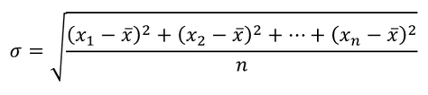 equacio error
